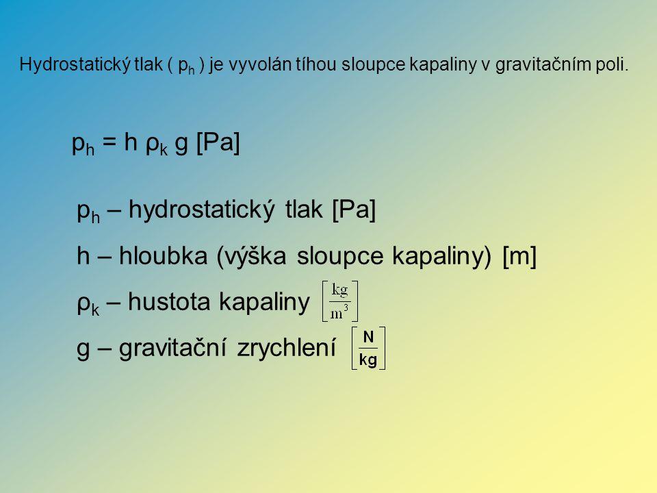 ph – hydrostatický tlak [Pa] h – hloubka (výška sloupce kapaliny) [m]